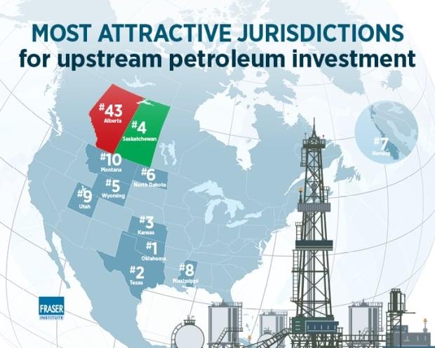 Fraser Institute - 10th global petroleum survey