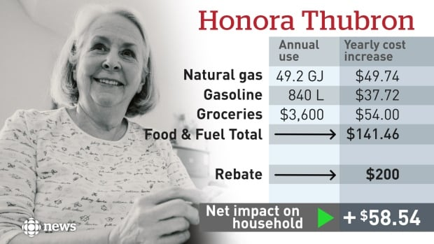 Honora Thubron