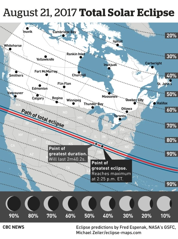 2017 total solar eclipse (USE THIS)