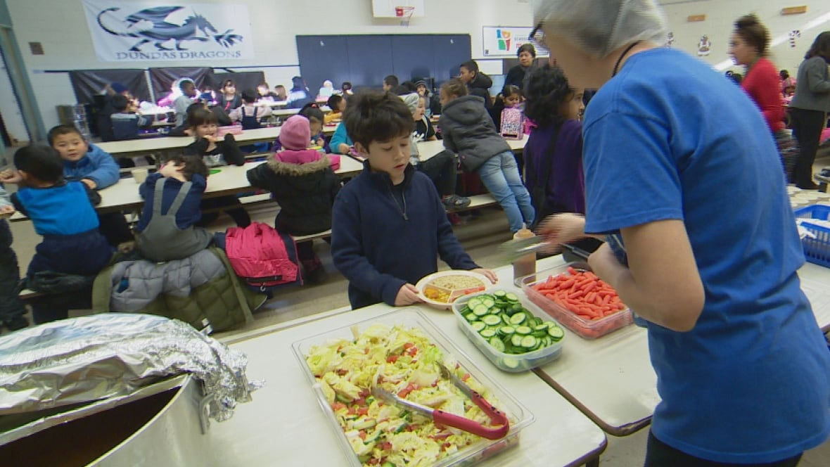 City must find $2.2M to expand meal program for students in need