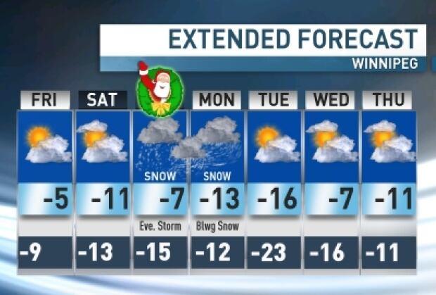 John sauder s extended weather forecast for winnipeg john sauder cbc