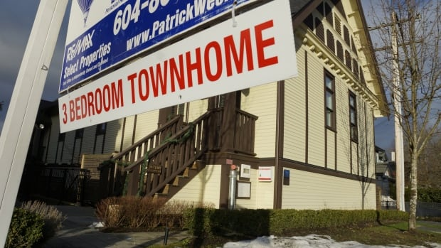 For sale sign 3 bedroom townhome