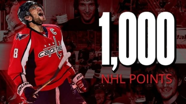 Alexander Ovechkin reached his 1000th career point and scored his 545th career goal against the Pittsburgh Penguins.