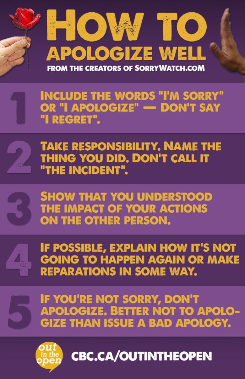 how to apologize well and avoid apologizing badly
