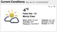 Hamilton weather Jan. 16, 2017