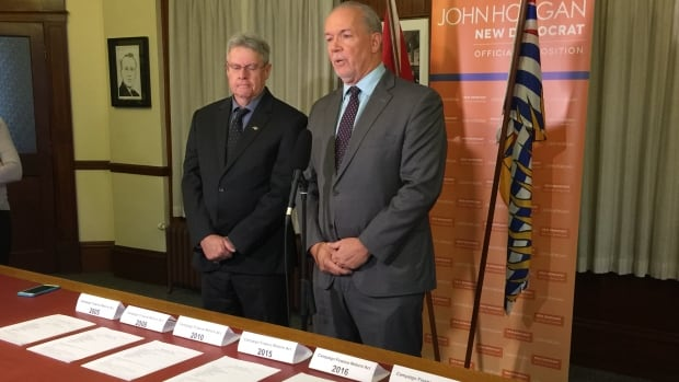 NDP leader John Horgan stands behind the 6 different pieces of legislation put together by his party to ban political corporate and union donations.
