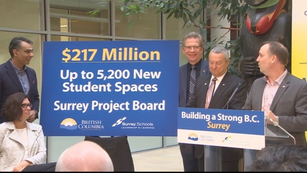 The provincial government is directing $217 million towards addressing the chronic overcrowding of Surrey schools.