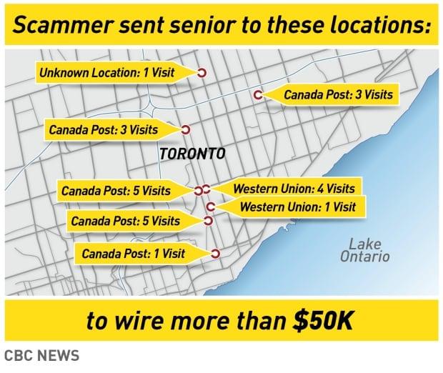Senior scam Go Public
