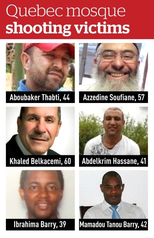 GFX: Quebec Mosque Shooting Victims