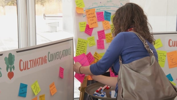 Participants at the Cultivating Connections forum in Edmonton share their ideas about sustainable food systems.
