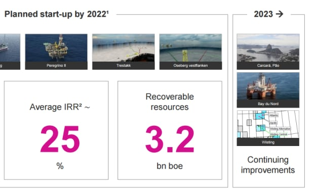 Statoil presentation names Bay du Nord
