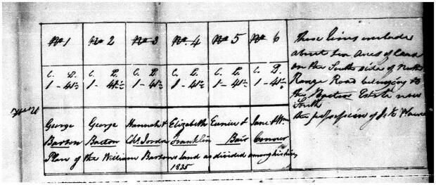 Black Loyalist William Barton's probate document