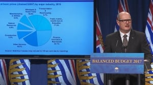 B.C. government to release updated financial figures before they're completely audited