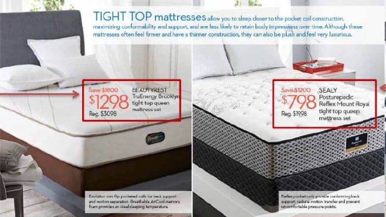 Hudson S Bay Co Misled Consumers On Mattress Prices Says