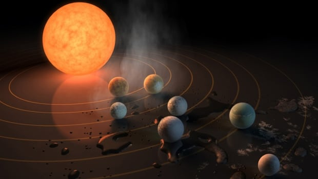 artist render of 7 new Earth-like planets