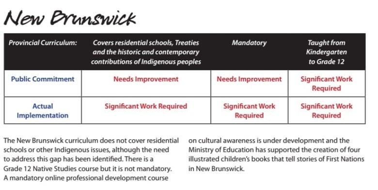 Mandatory Indigenous curriculum part of N B 's 10-year