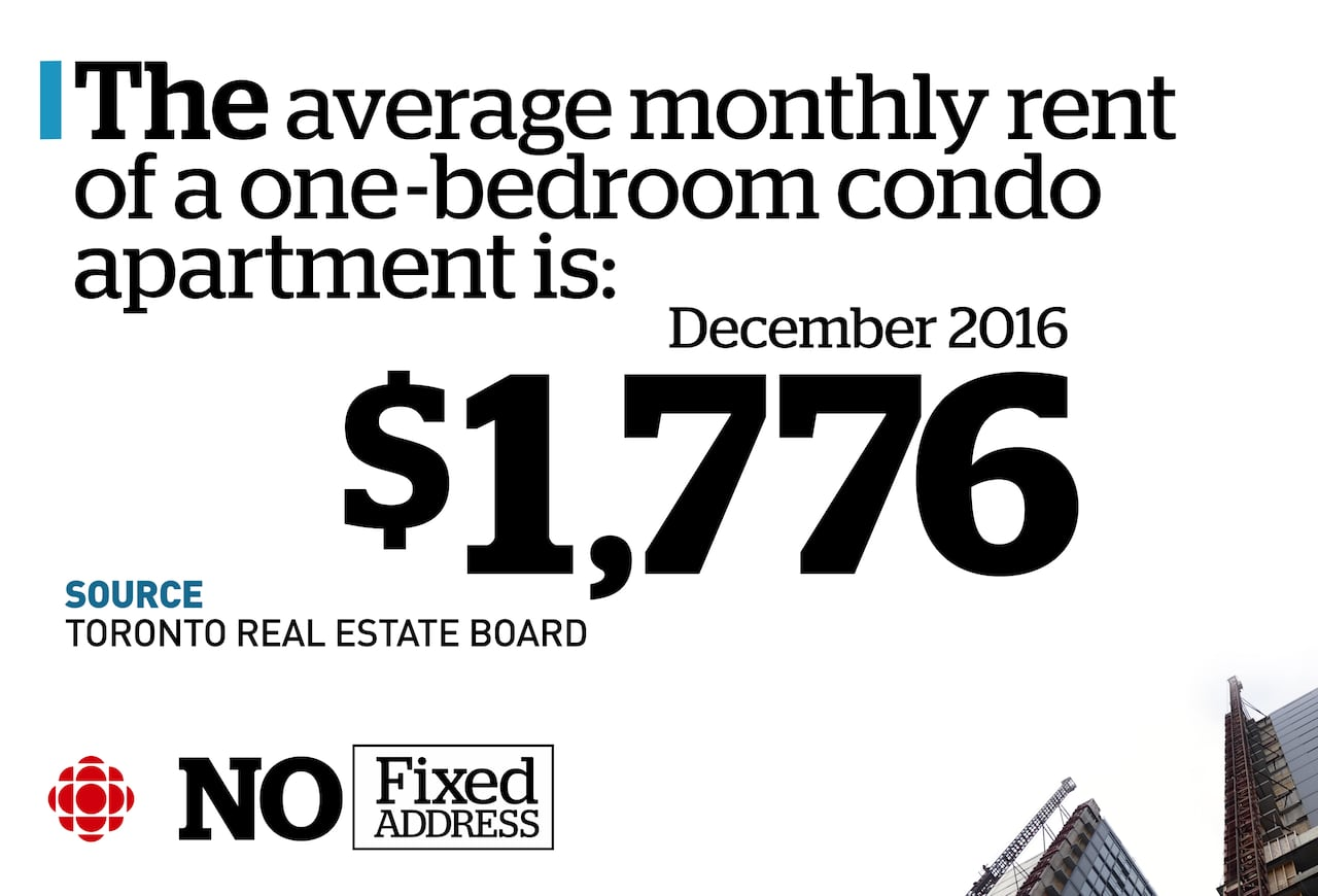 Cool What Torontos Average Monthly Rent Of 1 800 Gets You In Home Interior And Landscaping Mentranervesignezvosmurscom