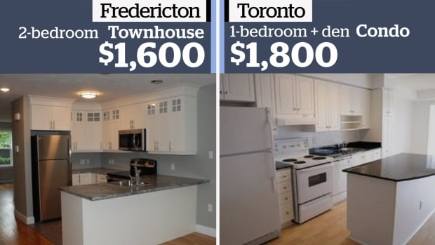 What Torontos average monthly rent of 1800 gets you in cities