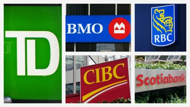 Employees from all of Canada's major five banks say sales pressures are forcing them into what they call unethical practices towards customers.