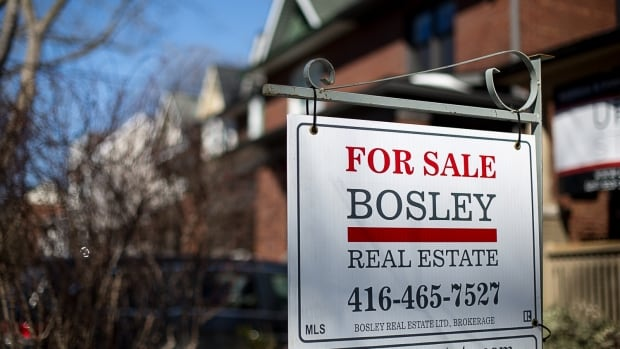 Toronto real estate sign