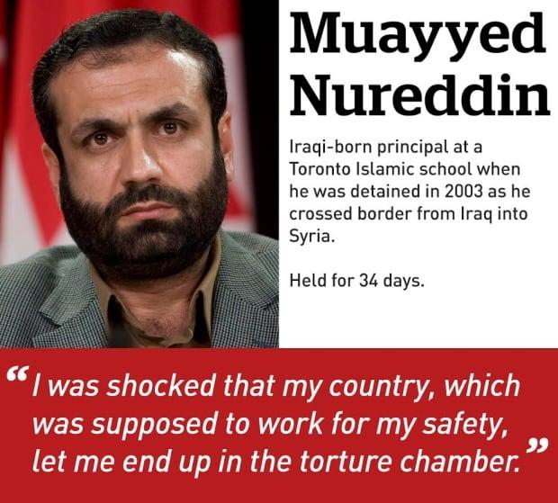 Muayyed Nureddin