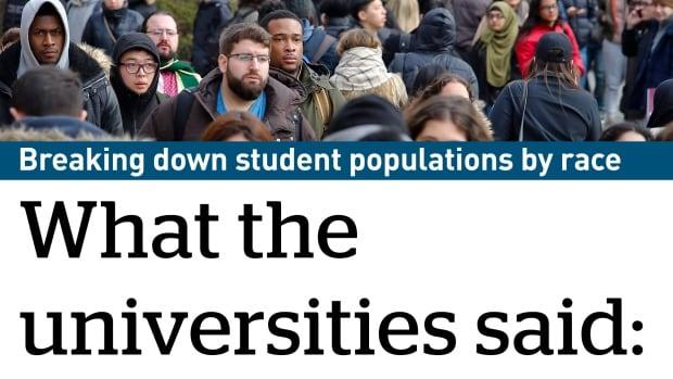 GFX HEADER - What the universities said