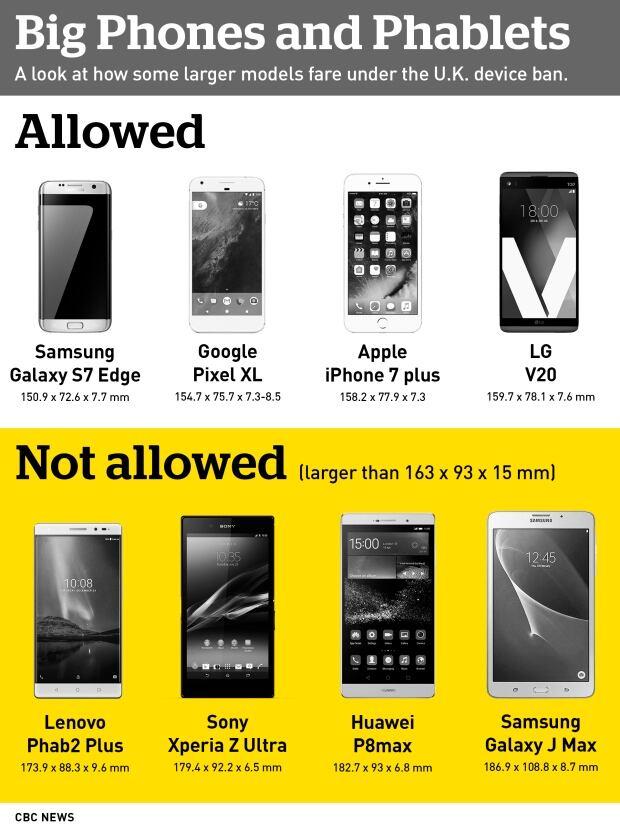 electronic phones