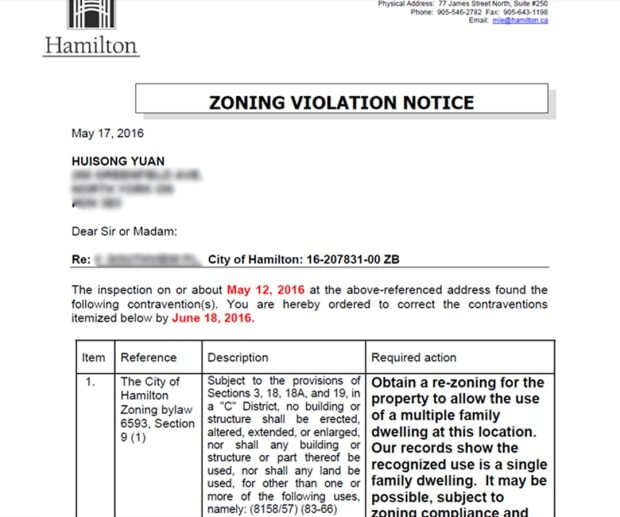 City of Hamilton zoning notice 12 bedroom house. Overcrowded  Hamilton house near McMaster has 12 bedrooms