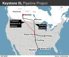 Keystone XL map March 2017