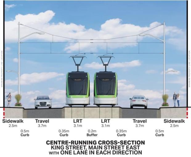 LRT centre-running cross-section King & Main