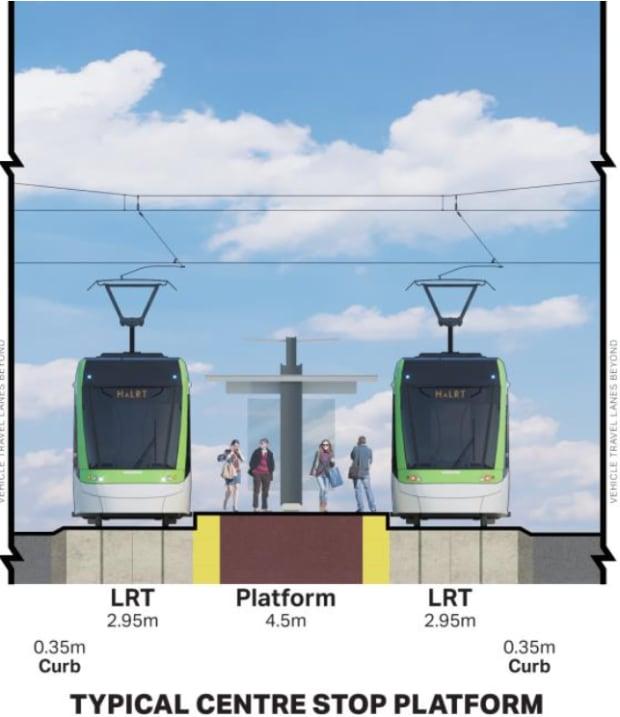 LRT typical centre stop platform