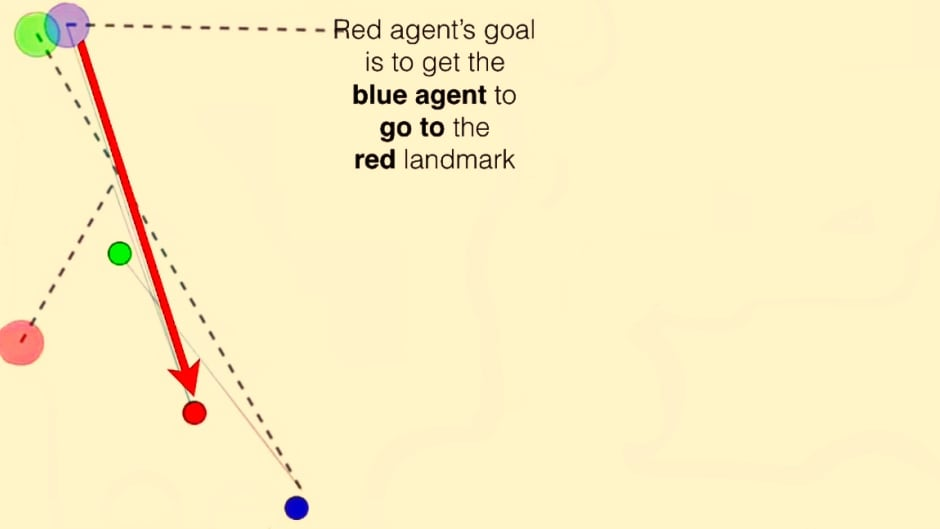 AI agents are taught to create their own simple language by giving them goals that require communicating with other agents.