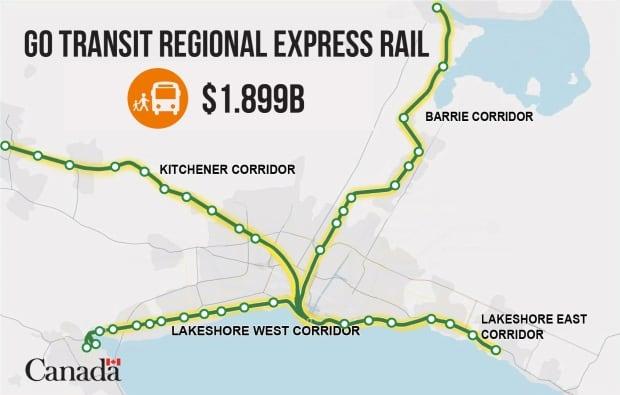 Region Express Rail map