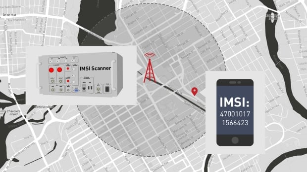 How an IMSI catcher works