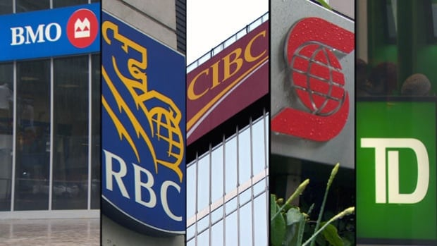 The practices of Canada's big banks will be in the spotlight when the House of Commons finance committee kicks off hearings Monday.