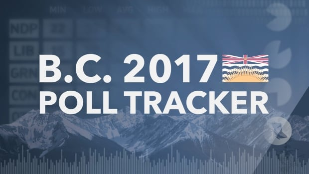 Follow Éric Grenier's projections throughout the 2017 B.C. election campaign.