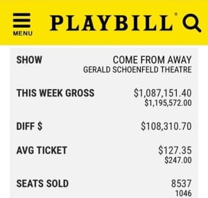 Playbill weekly grosses for Come From Away
