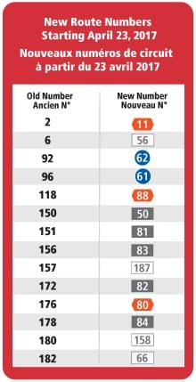 new bus routes ottawa april 23