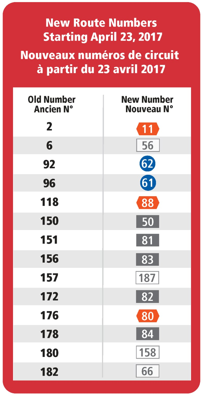 New Oc Transpo Route Numbers Take Effect Sunday Cbc News