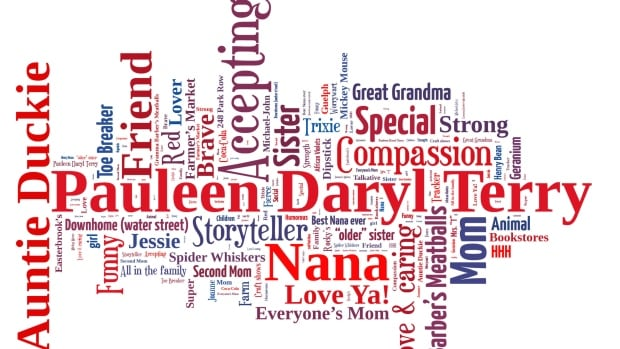 A few days before Daryl Terry died, her family created a word cloud or collage of words describing her and found the experience helped them process her death.