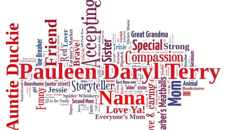 A Few Days Before Daryl Terry Died Her Family Created A Word Cloud Or Collage Of Words Describing Her And Found The Experience Helped Them Process Her