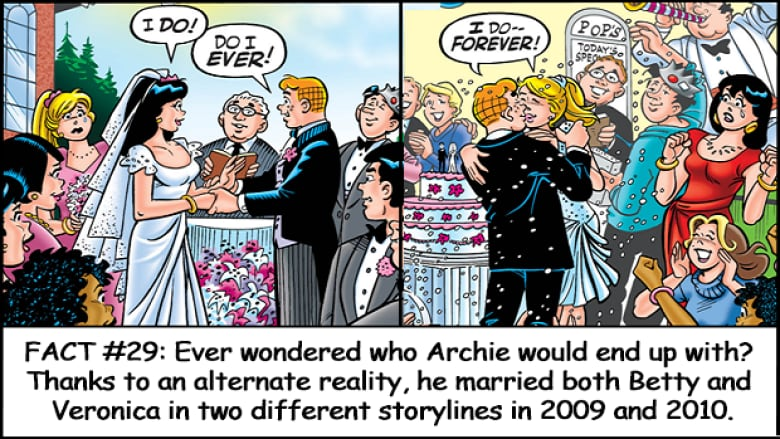 75 fascinating facts for the 75th anniversary of Archie