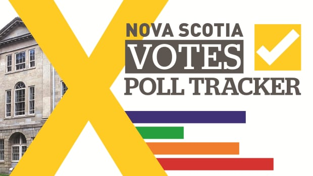 Vote and seat projections for the Nova Scotia election from the CBC's polls analyst, Éric Grenier.