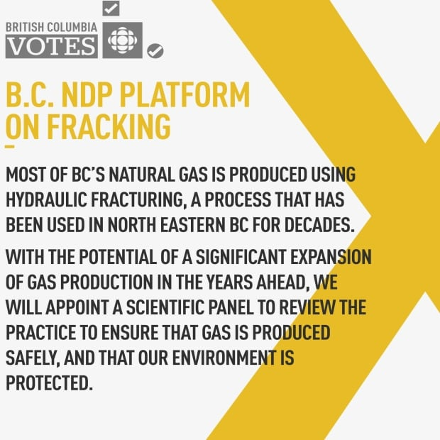 B.C. NDP Platform on fracking