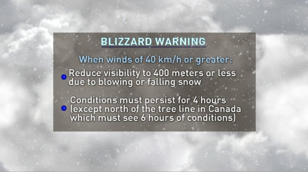 The definition of a blizzard warning