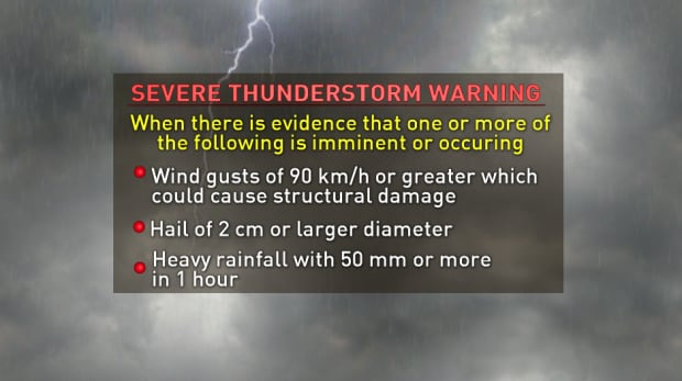 The definition of a severe thunderstorm warning