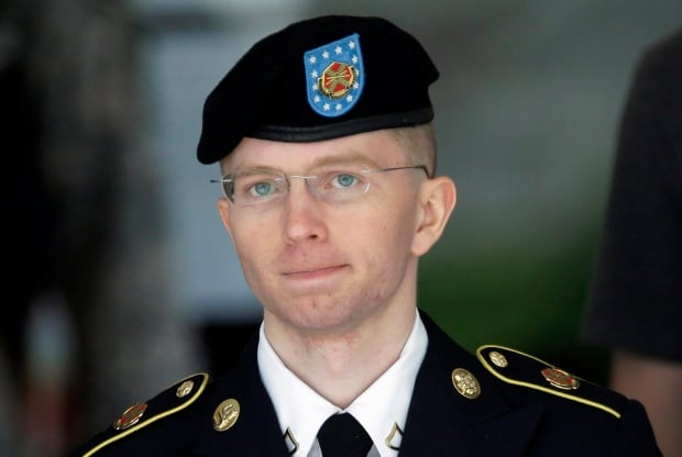 Military Transgender