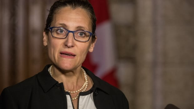 Minister of Foreign Affairs Chrystia Freeland has been barred from entering Russia by the Kremlin because of her staunch criticism of Russian actions in Ukraine and its annexation of Crimea.