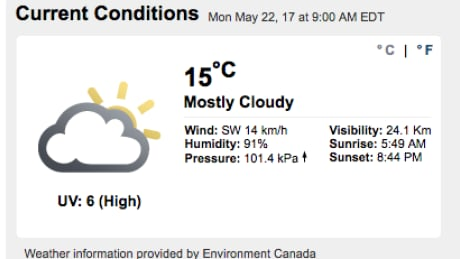 Monday May 22 weather