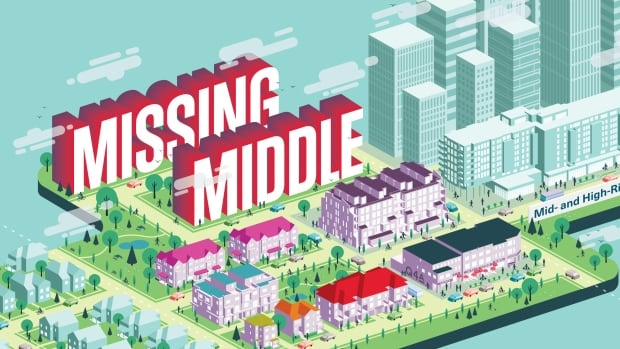 A new housing report by the Canadian Centre for Economic Analysis estimates 45 per cent of GTHA households live in detached homes, 35 per cent live in apartment buildings. That leaves about 20 per cent living in the so-called 'missing middle.'